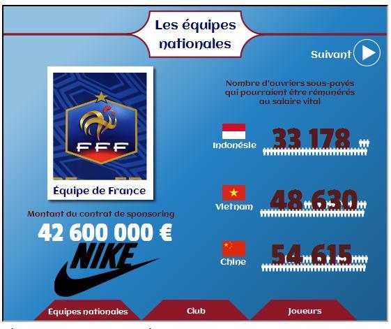 sponsoring euro
