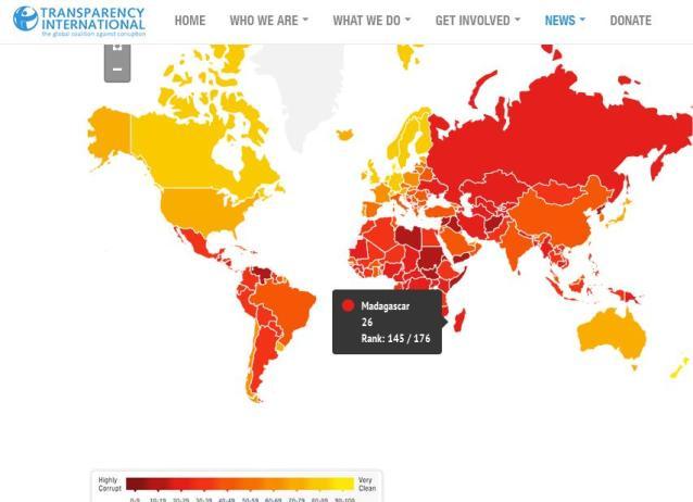 indice-corrupt2016